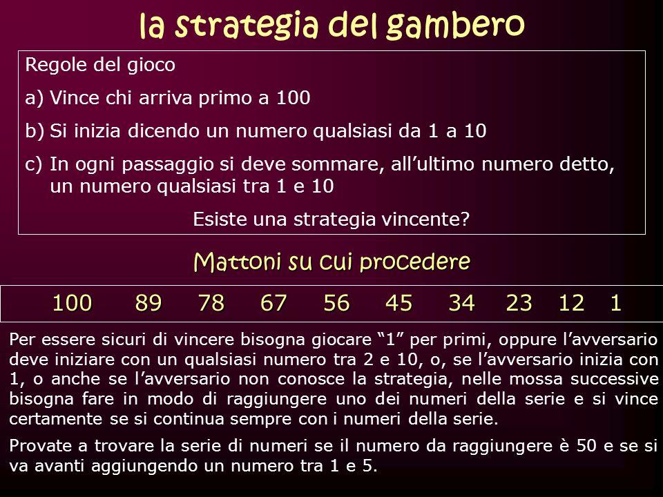 la strategia del gambero