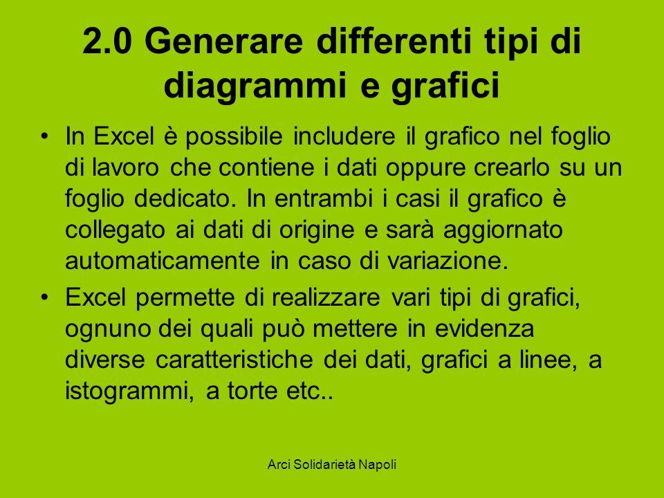 2.0 Generare differenti tipi di diagrammi e grafici