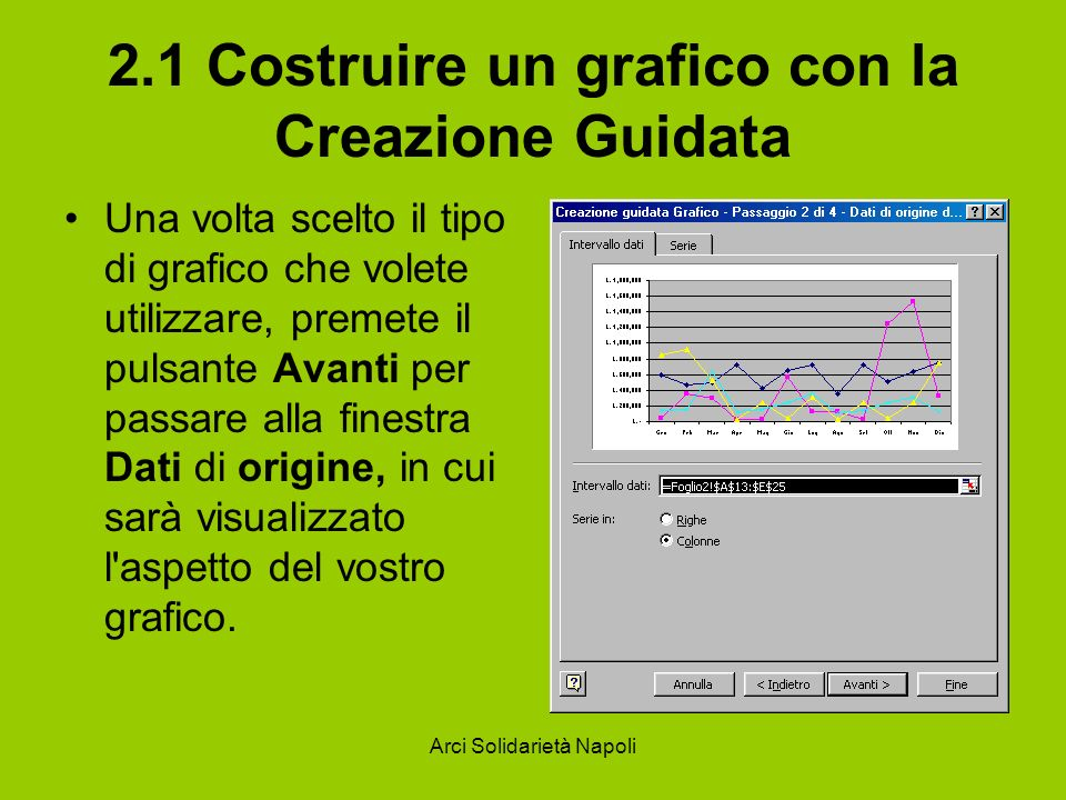 2.1 Costruire un grafico con la Creazione Guidata