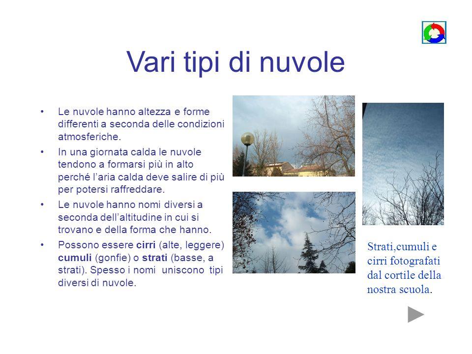 Vari tipi di nuvole Le nuvole hanno altezza e forme differenti a seconda delle condizioni atmosferiche.