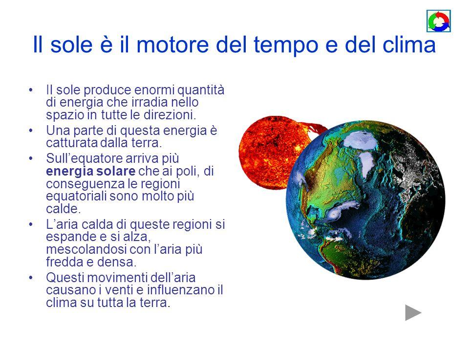 Il sole è il motore del tempo e del clima