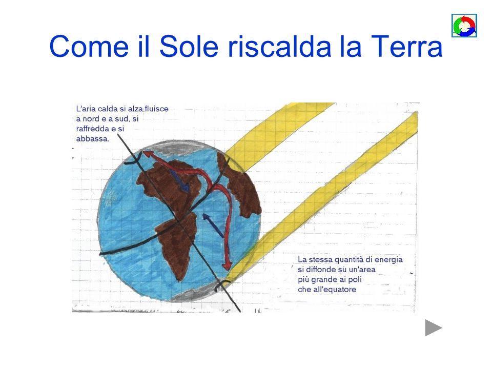 Come il Sole riscalda la Terra