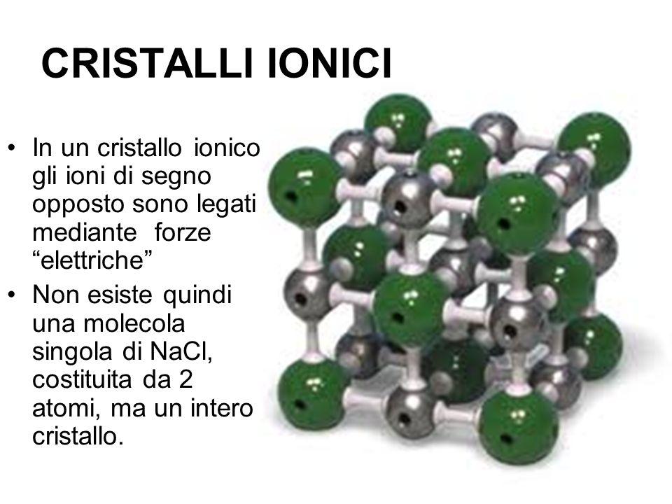 CRISTALLI IONICI In un cristallo ionico gli ioni di segno opposto sono legati mediante forze elettriche