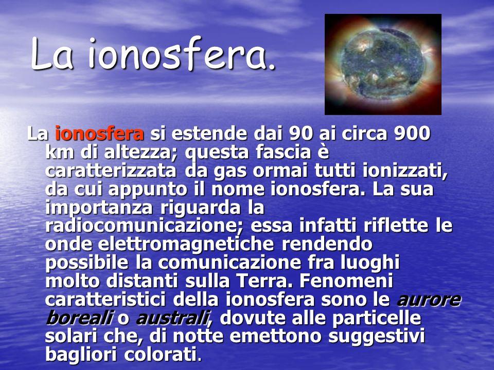 La ionosfera.
