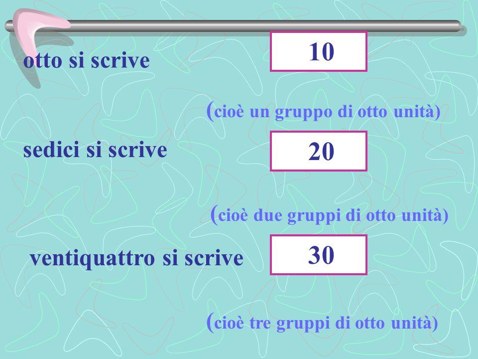 10 otto si scrive. (cioè un gruppo di otto unità) sedici si scrive. 20. (cioè due gruppi di otto unità)