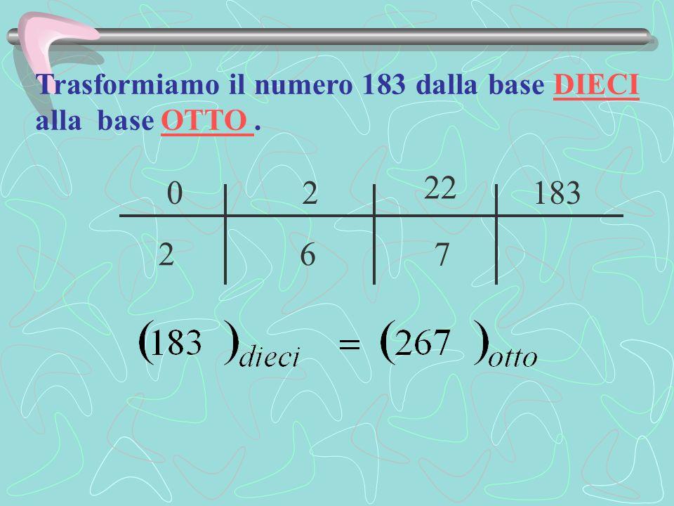 Trasformiamo il numero 183 dalla base DIECI alla base OTTO .