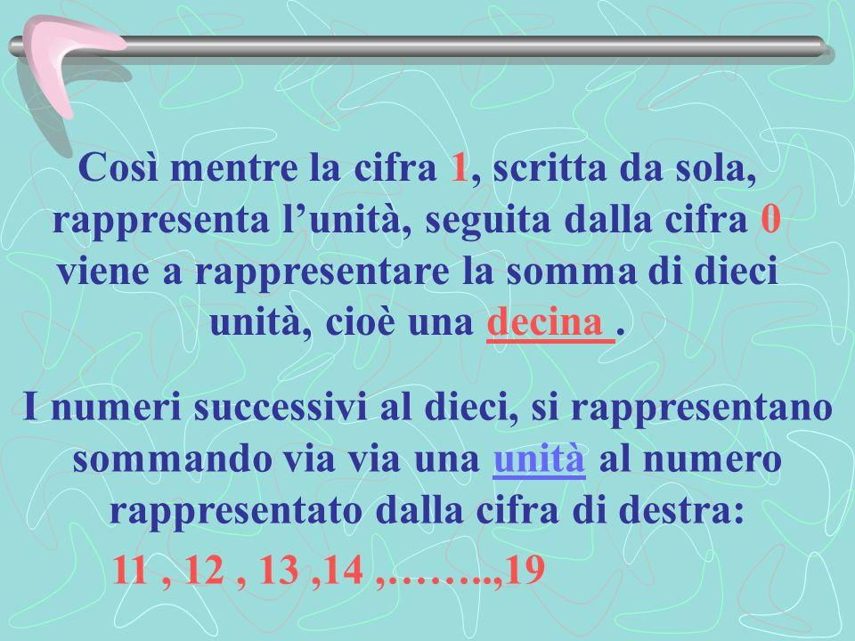 Così mentre la cifra 1, scritta da sola, rappresenta l'unità, seguita dalla cifra 0 viene a rappresentare la somma di dieci unità, cioè una decina .