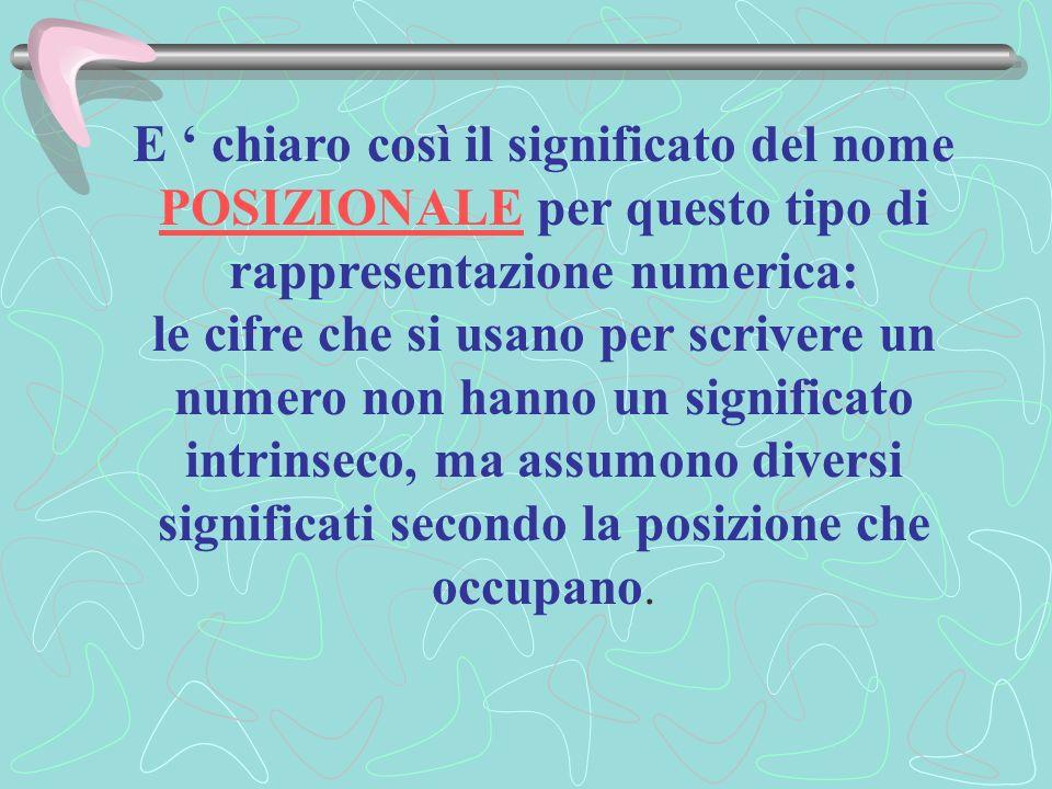 E ' chiaro così il significato del nome POSIZIONALE per questo tipo di rappresentazione numerica: