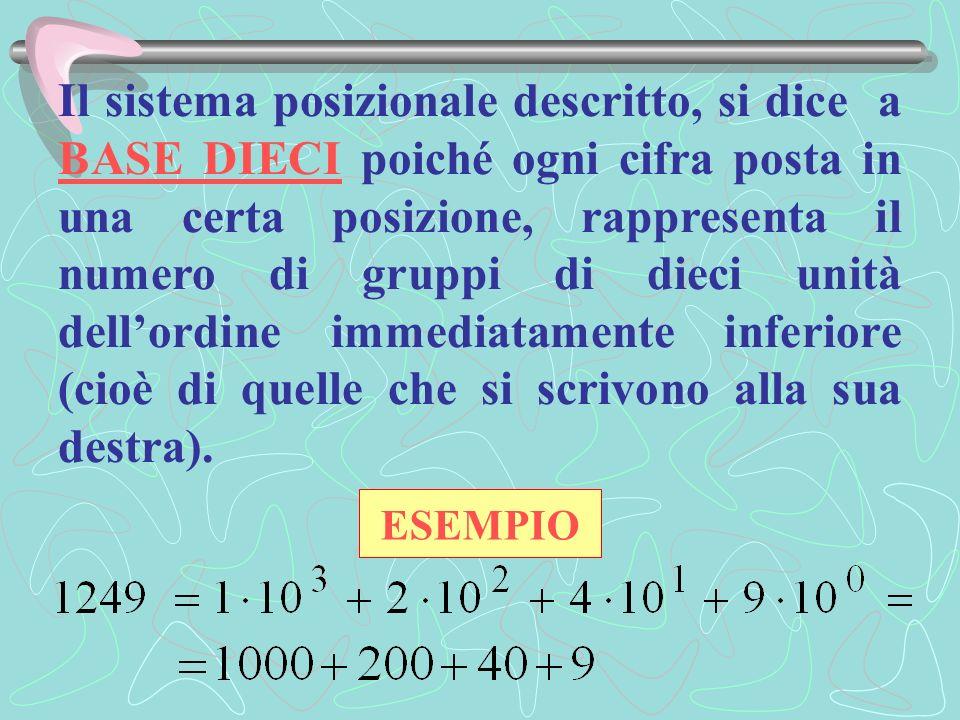 Il sistema posizionale descritto, si dice a BASE DIECI poiché ogni cifra posta in una certa posizione, rappresenta il numero di gruppi di dieci unità dell'ordine immediatamente inferiore (cioè di quelle che si scrivono alla sua destra).