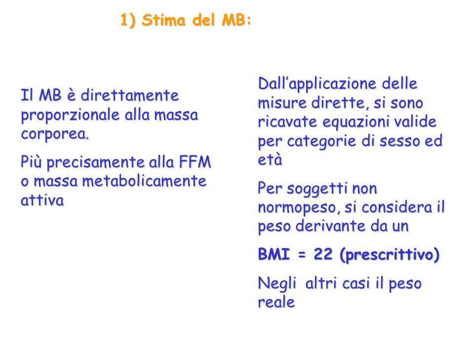 1) Stima del MB: Dall'applicazione delle misure dirette, si sono ricavate equazioni valide per categorie di sesso ed età.