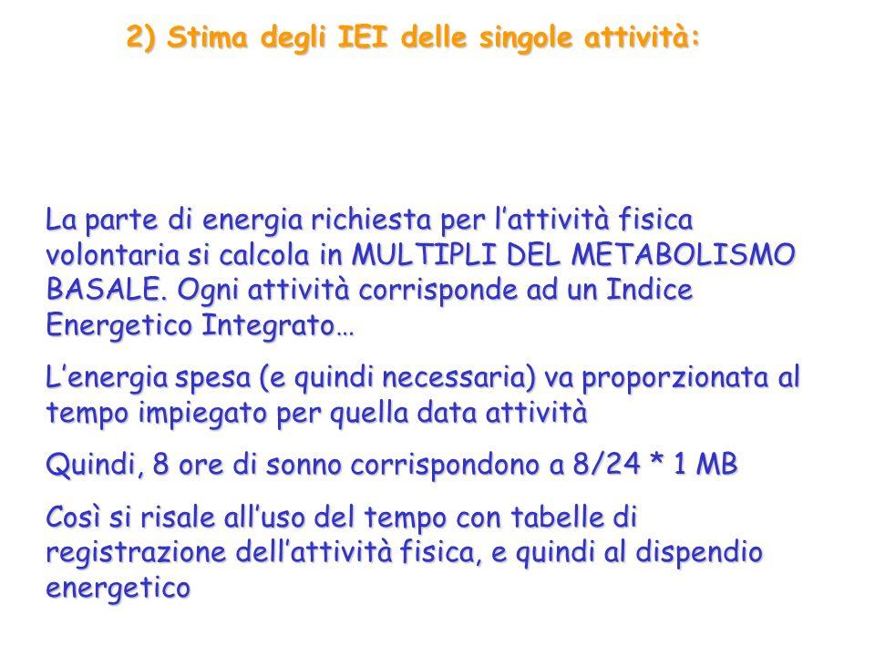 2) Stima degli IEI delle singole attività: