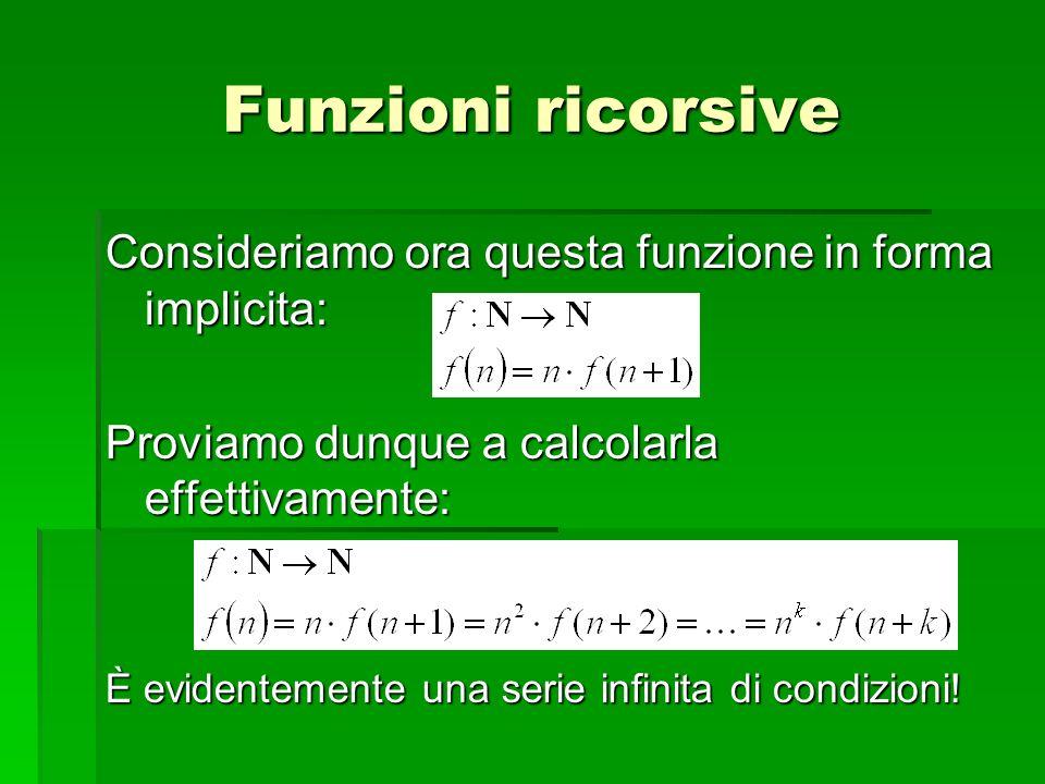 Funzioni ricorsive Consideriamo ora questa funzione in forma implicita: Proviamo dunque a calcolarla effettivamente: