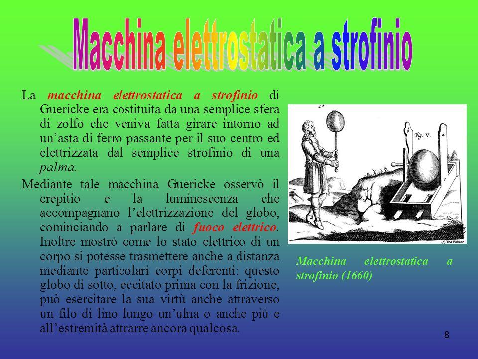 Macchina elettrostatica a strofinio