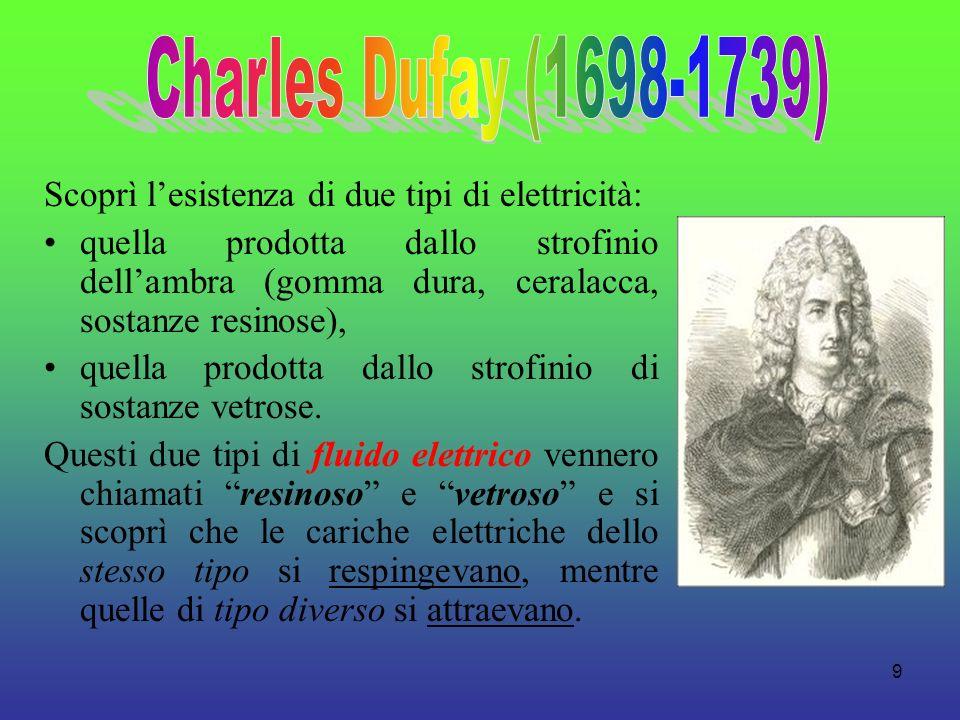 Charles Dufay (1698-1739) Scoprì l'esistenza di due tipi di elettricità: