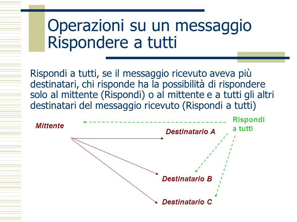 Operazioni su un messaggio Rispondere a tutti