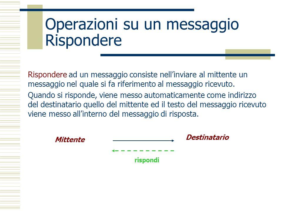 Operazioni su un messaggio Rispondere