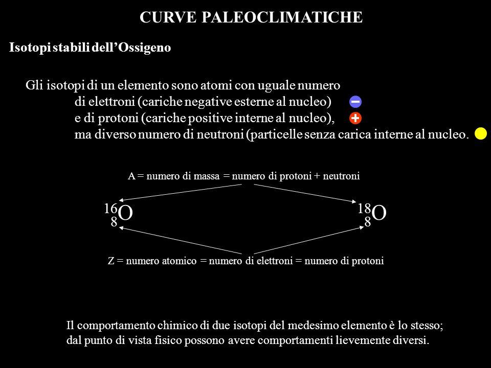 16O 18O 8 8 CURVE PALEOCLIMATICHE Isotopi stabili dell'Ossigeno
