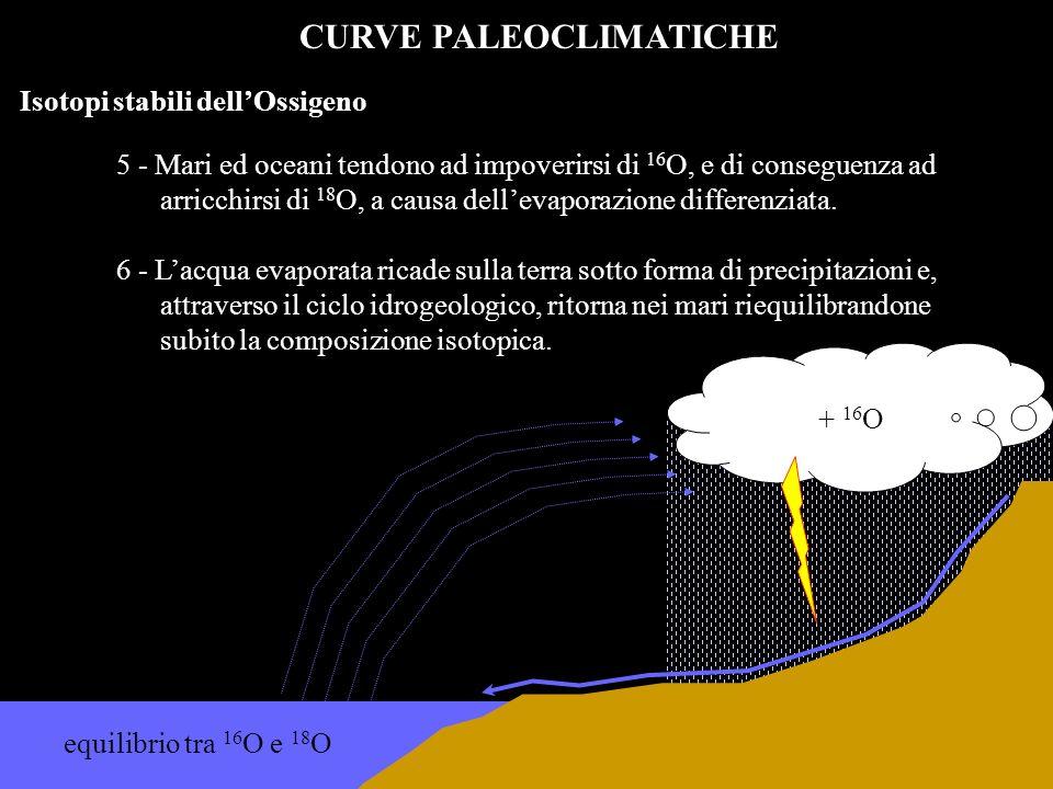 CURVE PALEOCLIMATICHE