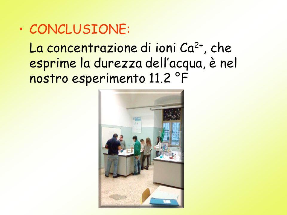 CONCLUSIONE: La concentrazione di ioni Ca2+, che esprime la durezza dell'acqua, è nel nostro esperimento 11.2 °F.