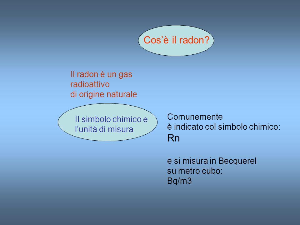 Cos'è il radon Rn Il radon è un gas radioattivo di origine naturale
