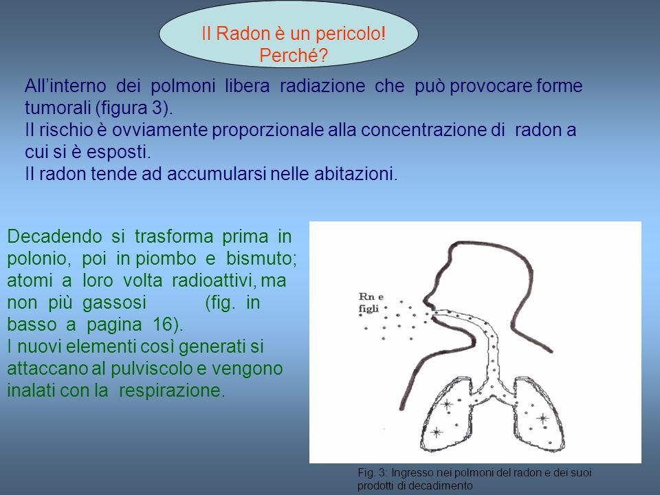 Il Radon è un pericolo! Perché