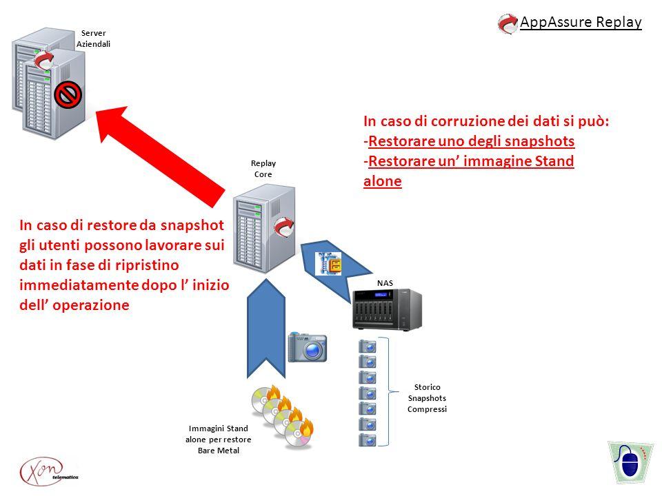 In caso di corruzione dei dati si può: Restorare uno degli snapshots