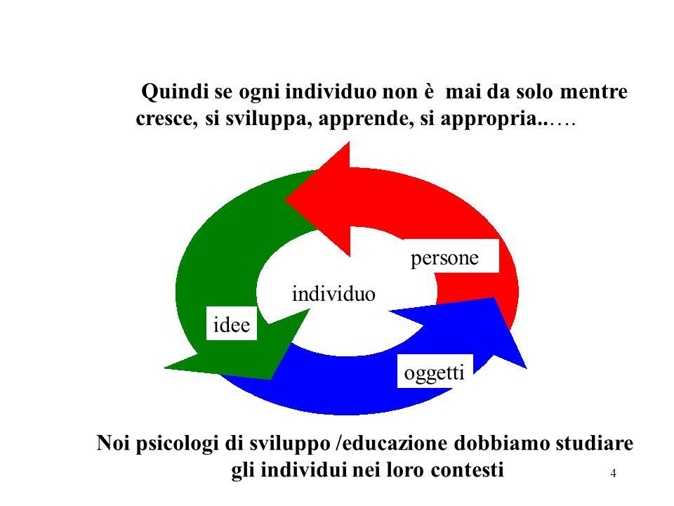 Noi psicologi di sviluppo /educazione dobbiamo studiare