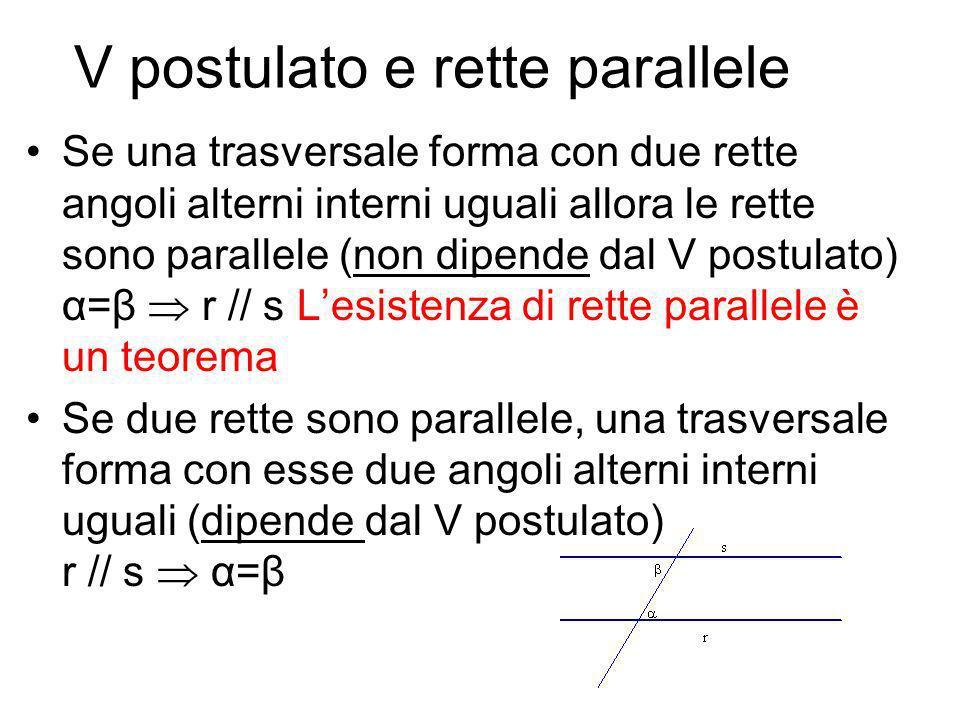 V postulato e rette parallele