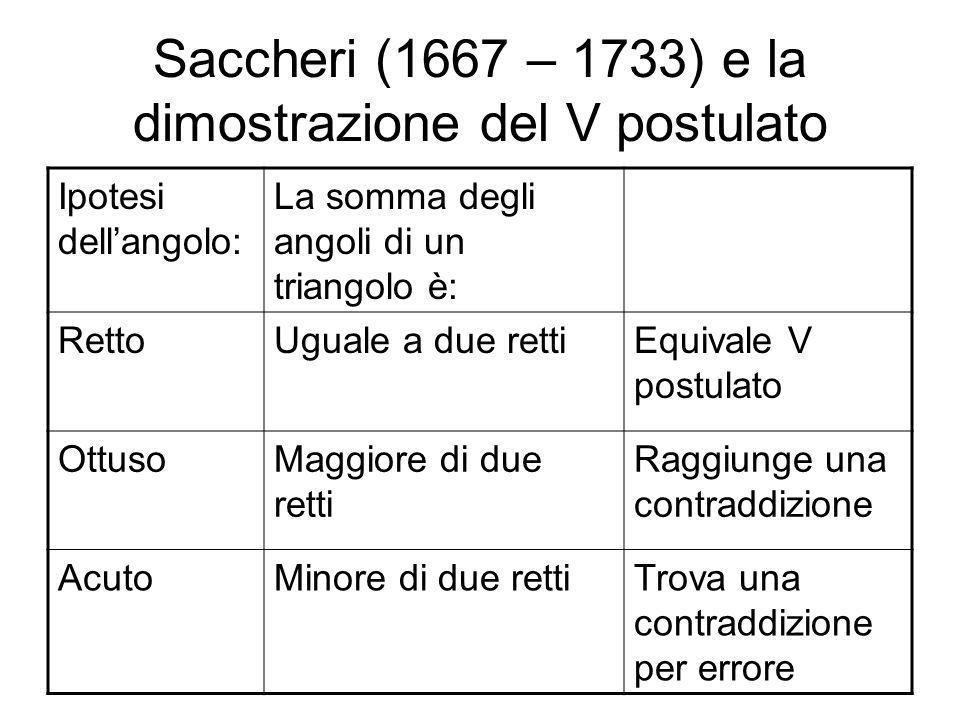 Saccheri (1667 – 1733) e la dimostrazione del V postulato