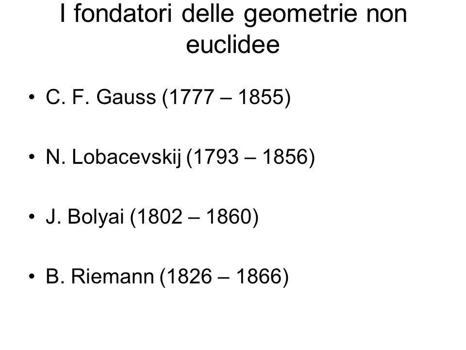 I fondatori delle geometrie non euclidee