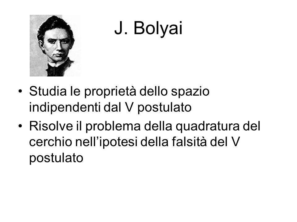 J. Bolyai Studia le proprietà dello spazio indipendenti dal V postulato.