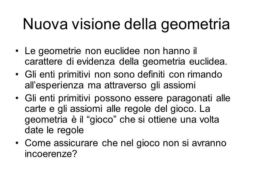 Nuova visione della geometria
