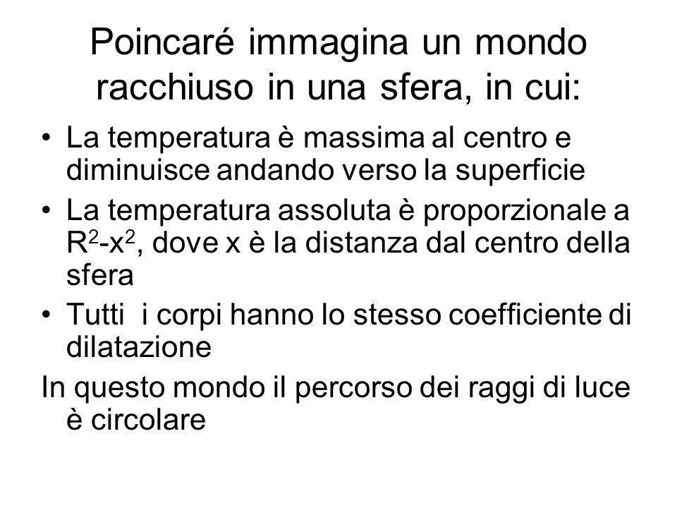 Poincaré immagina un mondo racchiuso in una sfera, in cui: