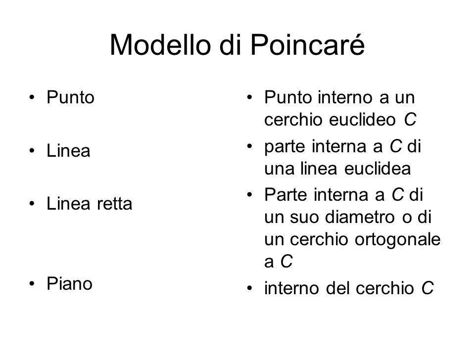 Modello di Poincaré Punto Linea Linea retta Piano