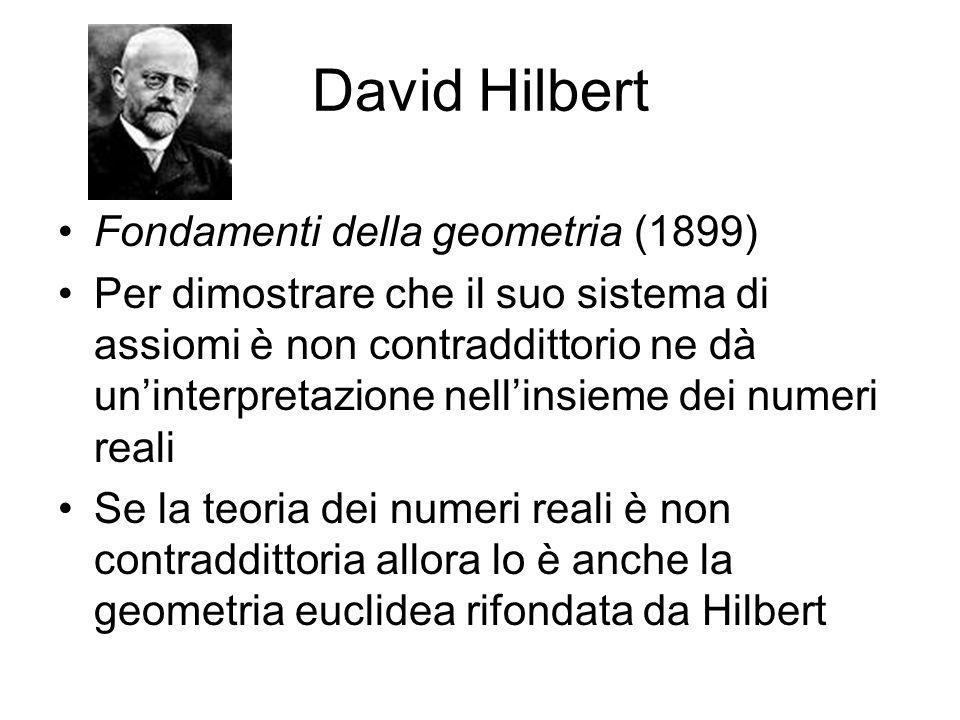 David Hilbert Fondamenti della geometria (1899)