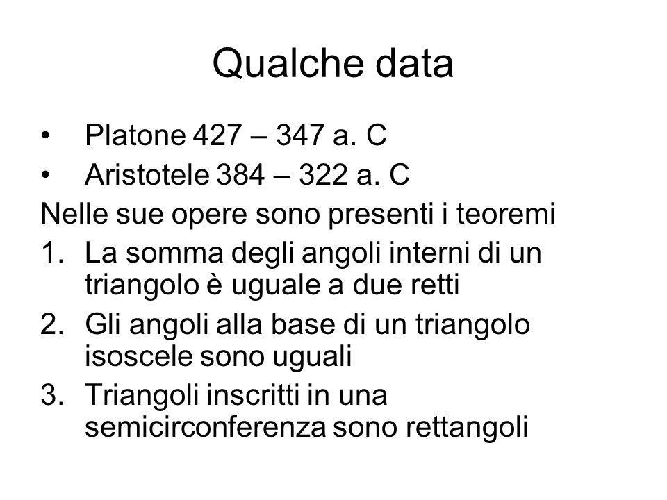 Qualche data Platone 427 – 347 a. C Aristotele 384 – 322 a. C