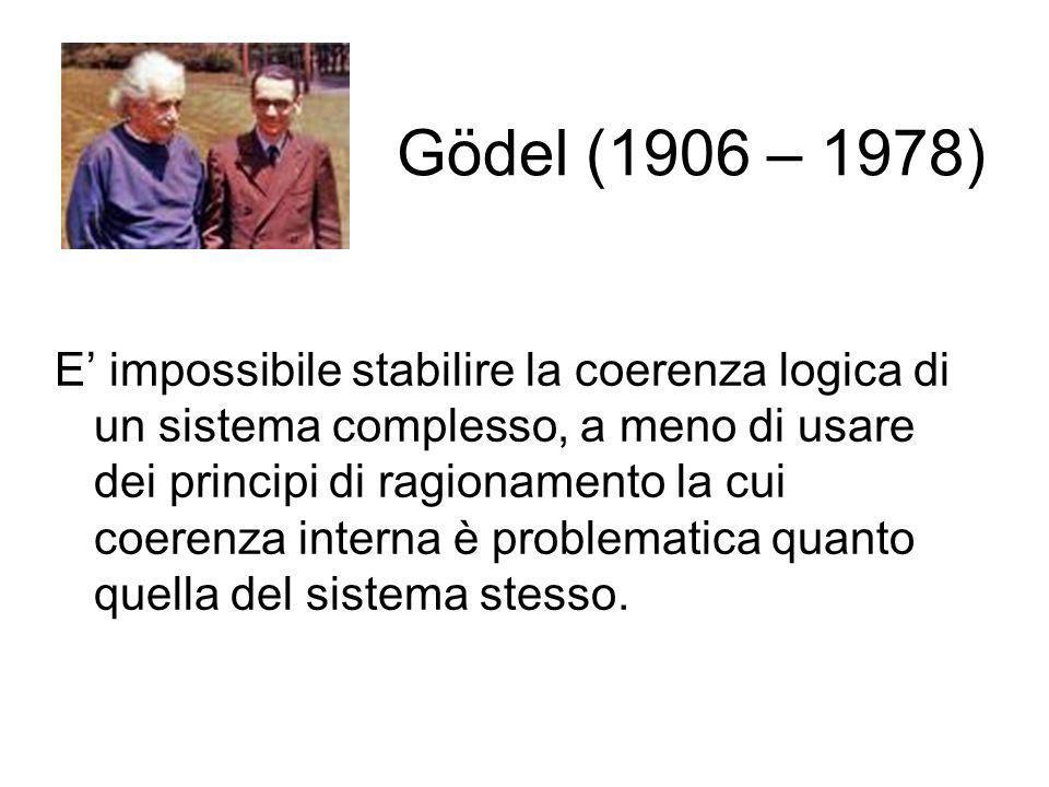 Gödel (1906 – 1978)
