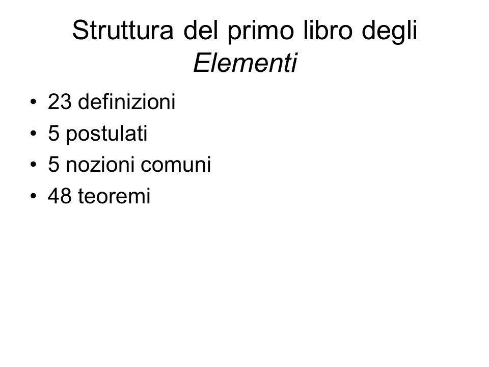 Struttura del primo libro degli Elementi