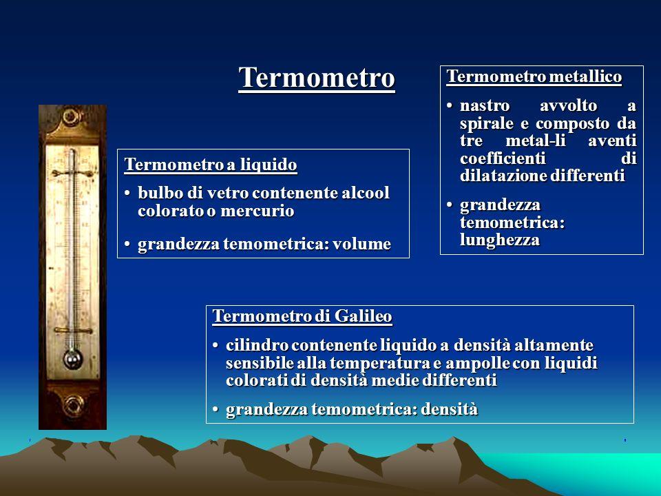Termometro Termometro metallico