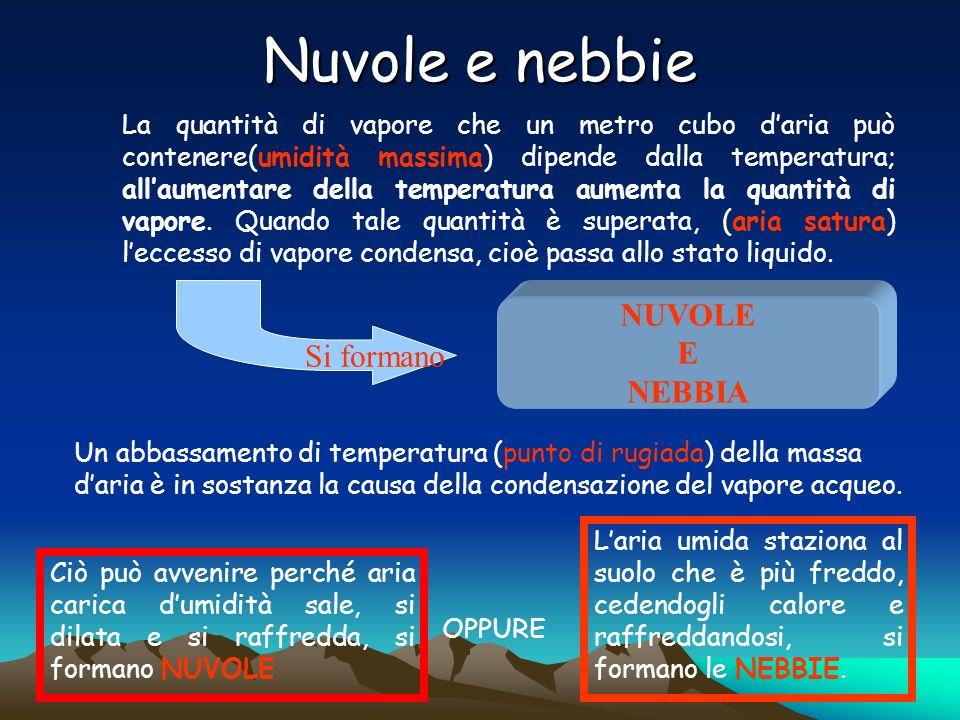 Nuvole e nebbie NUVOLE Si formano E NEBBIA
