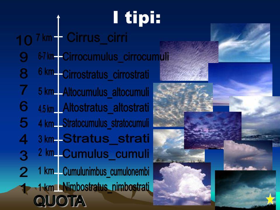 I tipi: Cirrostratus_cirrostrati Altocumulus_altocumuli