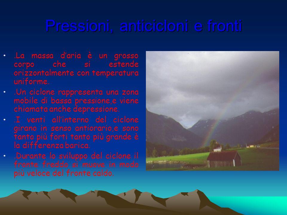 Pressioni, anticicloni e fronti