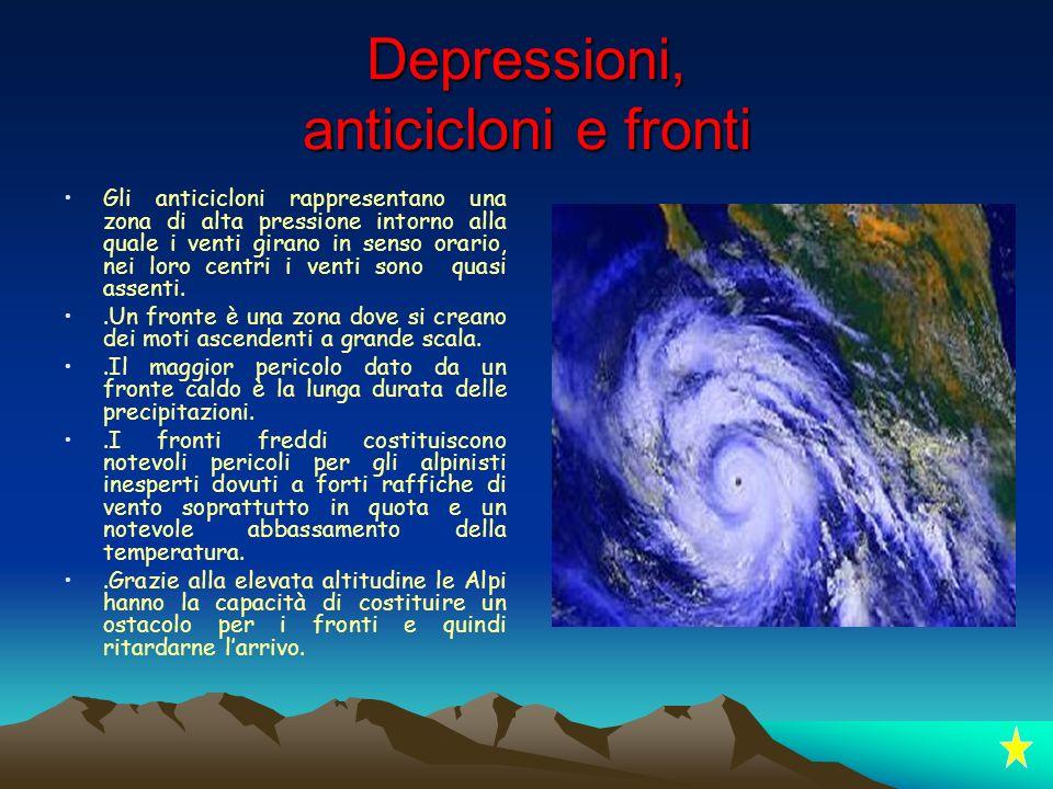 Depressioni, anticicloni e fronti