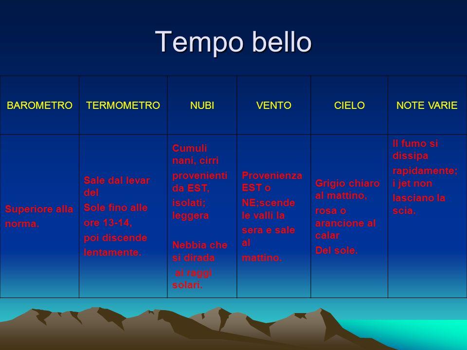 Tempo bello BAROMETRO TERMOMETRO NUBI VENTO CIELO NOTE VARIE
