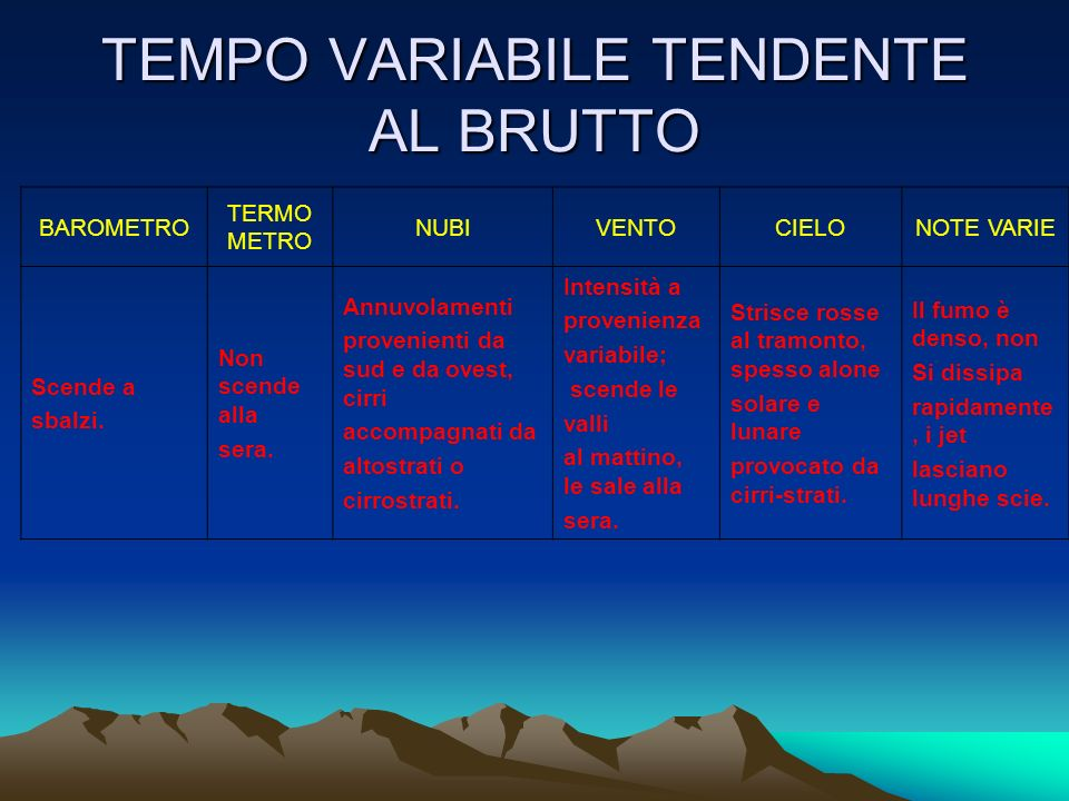 TEMPO VARIABILE TENDENTE AL BRUTTO