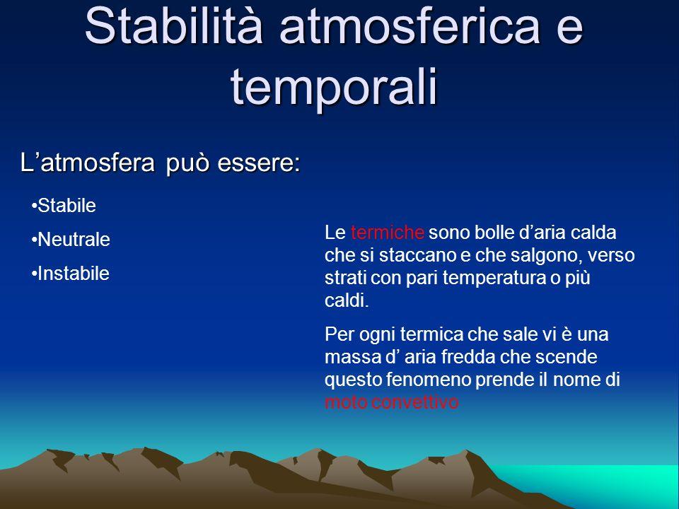 Stabilità atmosferica e temporali