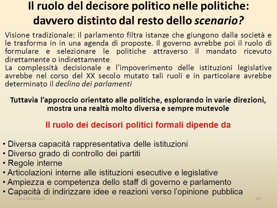Il ruolo dei decisori politici formali dipende da