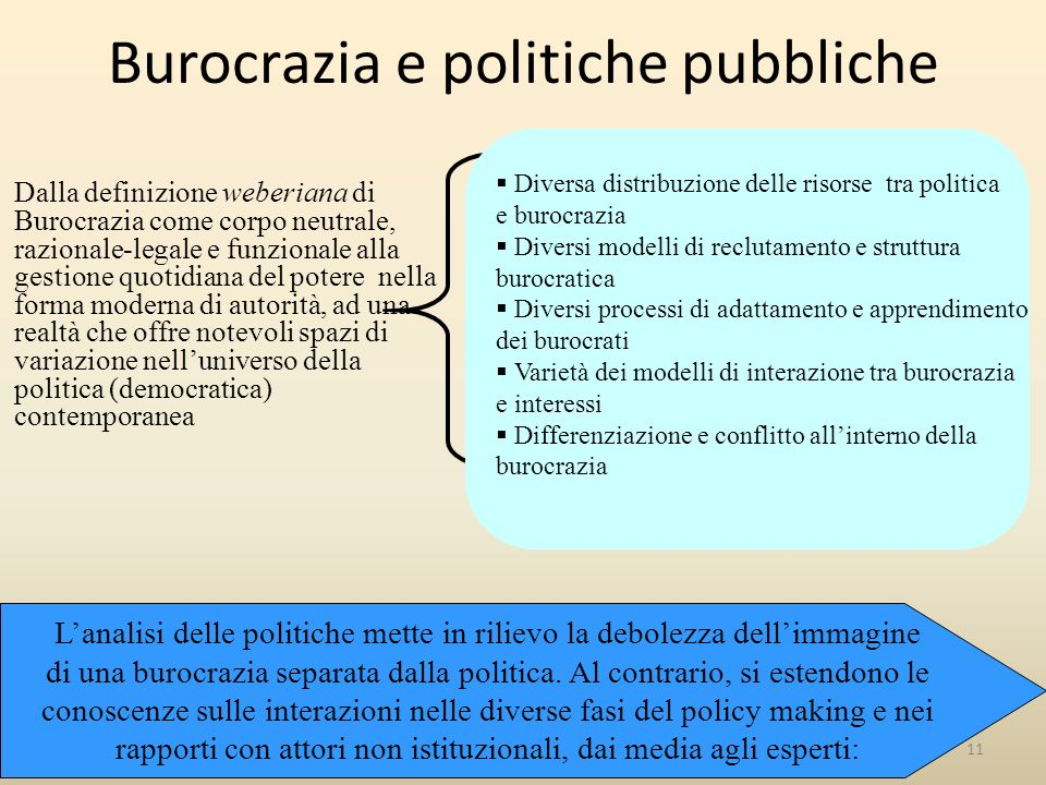 Burocrazia e politiche pubbliche