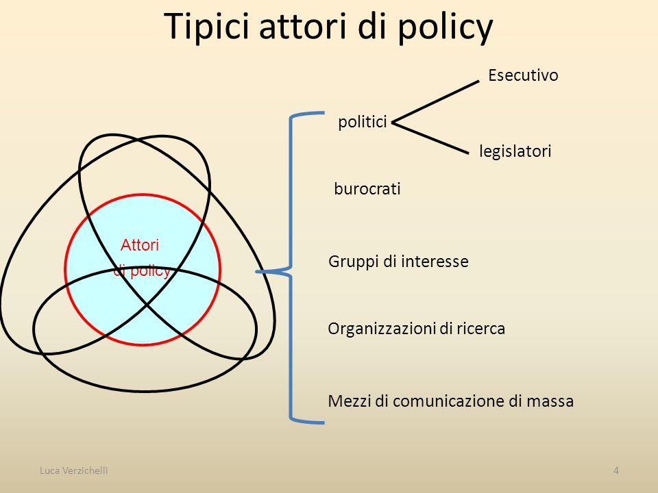 Tipici attori di policy