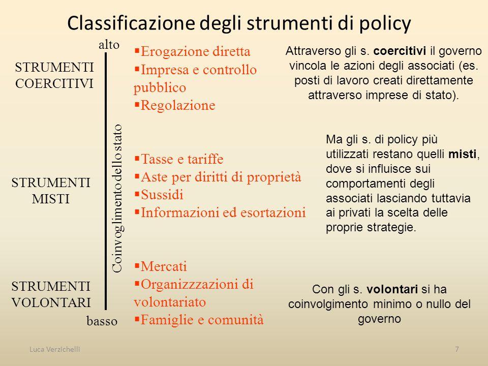 Classificazione degli strumenti di policy